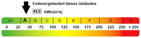 Südlohn-Oeding: Schicke Neubauwohnung sucht 1. Mieter
